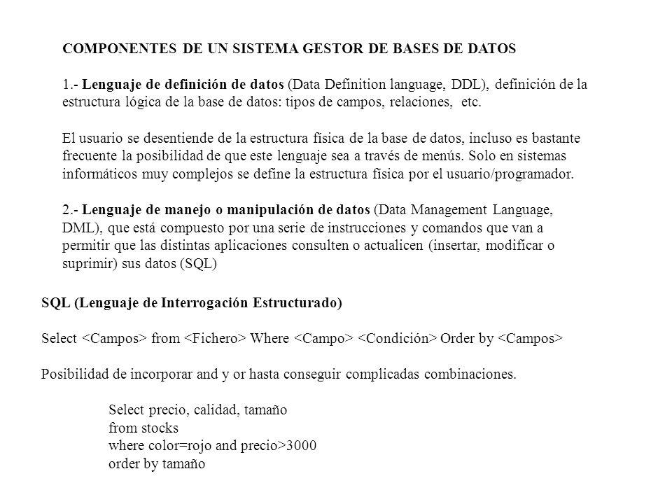 COMPONENTES DE UN SISTEMA GESTOR DE BASES DE DATOS 1.- Lenguaje de definición de datos (Data Definition language, DDL), definición de la estructura ló