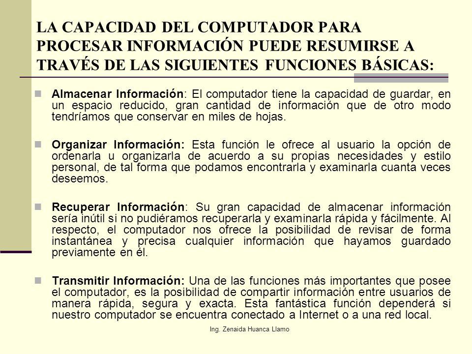 Ing.Zenaida Huanca Llamo Memoria Secundaria Son todas las unidades de disco.