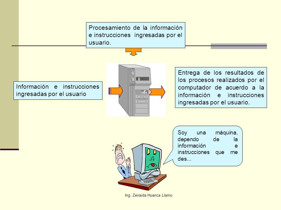 Ing.Zenaida Huanca Llamo Carpetas I Para crear una carpeta nueva: 1.