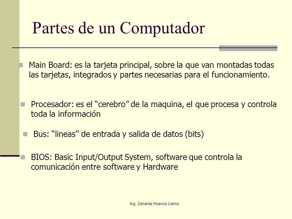 Ing.Zenaida Huanca Llamo Accesos Directos Para insertar un acceso directo en el escritorio 1.
