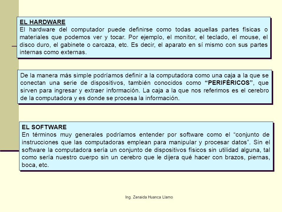 Ing.Zenaida Huanca Llamo El menú Inicio (Start) IV Opciones del menú Inicio: Programas (Programs).