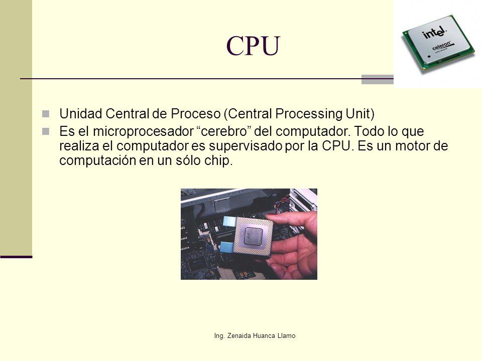 Ing. Zenaida Huanca Llamo Menú de Inicio APAGAR EL COMPUTADOR.