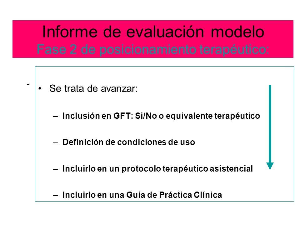 Informe de evaluación modelo Fase 2 de posicionamiento terapéutico: - Se trata de avanzar: –Inclusión en GFT: Si/No o equivalente terapéutico –Definic