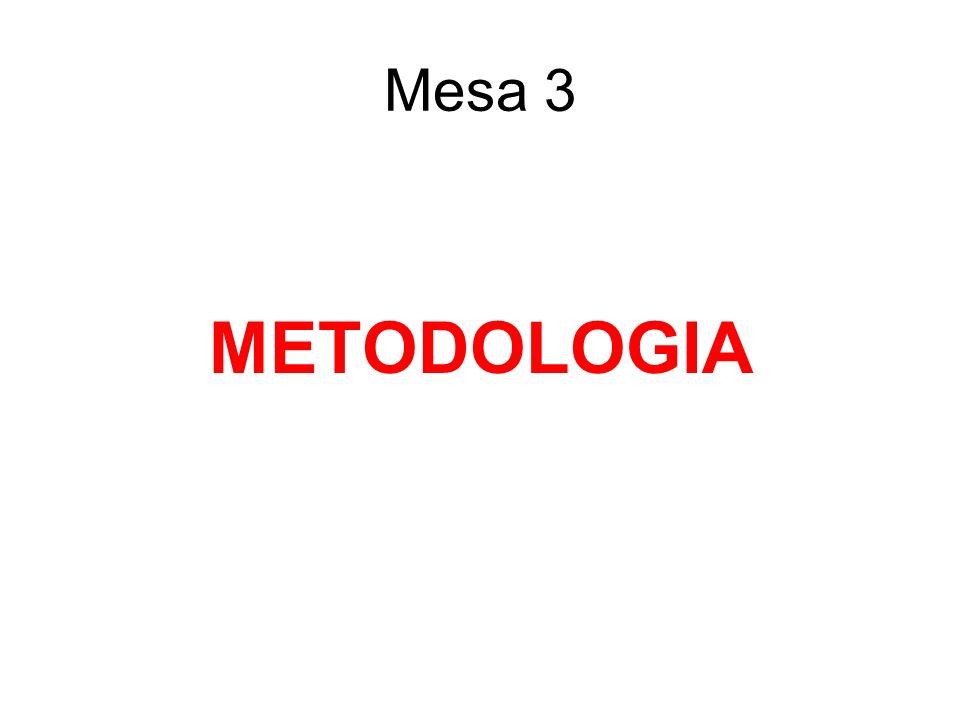 Mesa 3: MÉTODOS (proceso) Difusión de la actividad Difusión de los informes técnicos de evaluación entre los facultativos del centro Difusión de las decisiones de la Comisión de Farmacia y Terapéutica HUSD Internet Intranet HSLL Correo electrónicoIntranet (actas) HMAN IntranetIntranet (actas) HCM Intranet HVT Intranet Comunicación verbal Cartas GESMA Comunicación verbal SOC Comunicación verbal