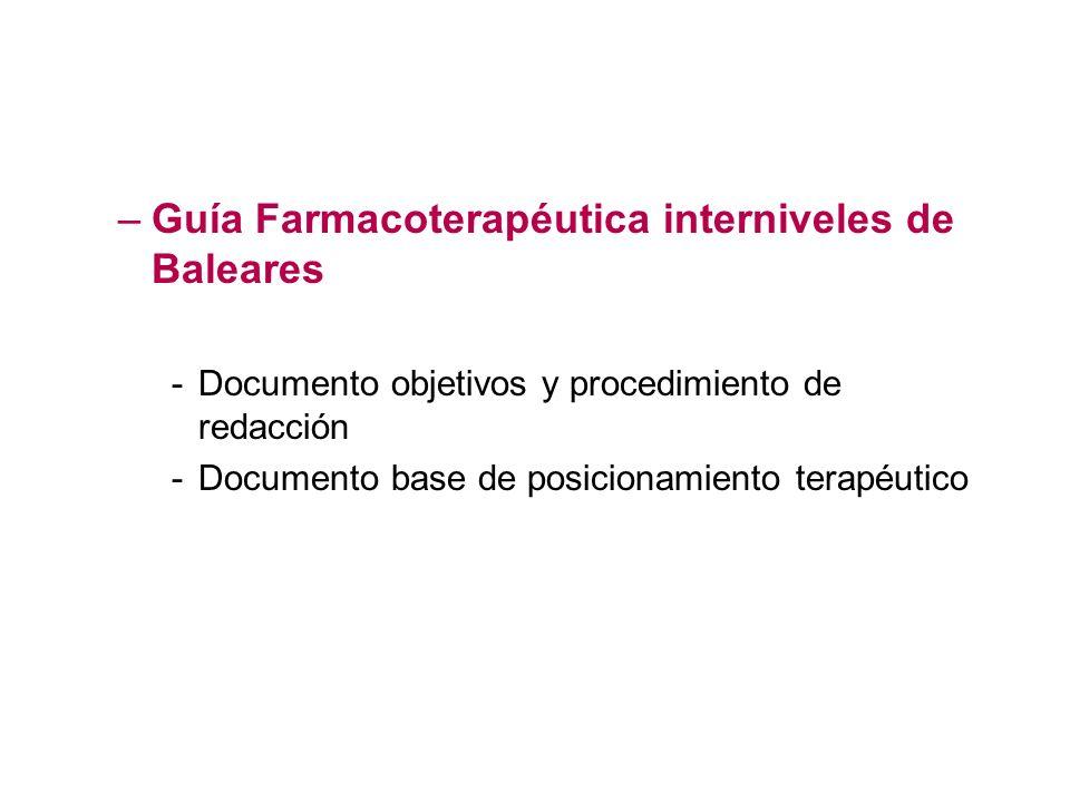 –Guía Farmacoterapéutica interniveles de Baleares -Documento objetivos y procedimiento de redacción -Documento base de posicionamiento terapéutico