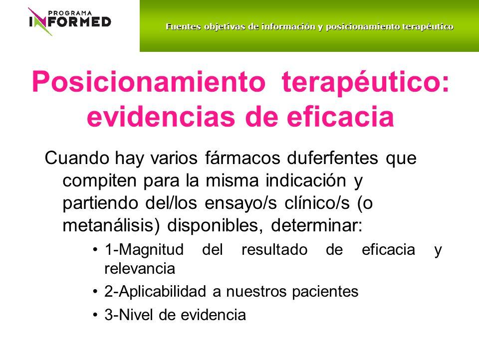 Posicionamiento terapéutico: evidencias de eficacia Cuando hay varios fármacos duferfentes que compiten para la misma indicación y partiendo del/los e