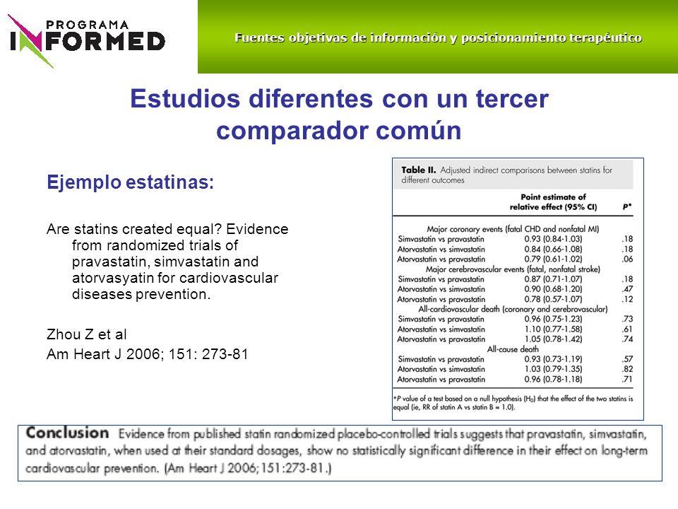 Estudios diferentes con un tercer comparador común Ejemplo estatinas: Are statins created equal? Evidence from randomized trials of pravastatin, simva