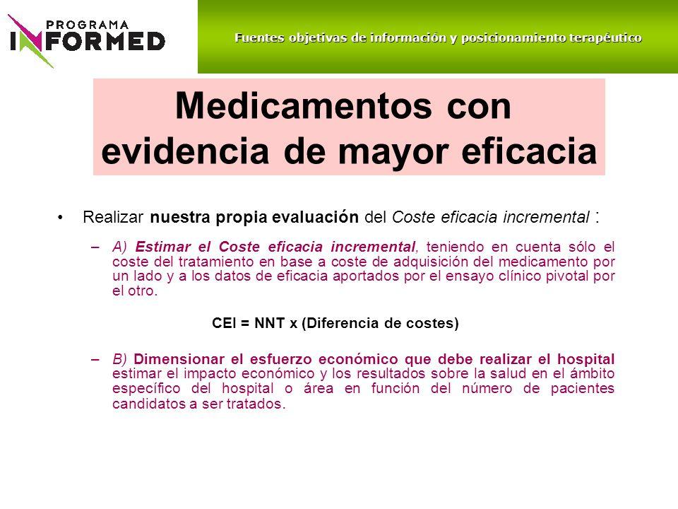 Realizar nuestra propia evaluación del Coste eficacia incremental : –A) Estimar el Coste eficacia incremental, teniendo en cuenta sólo el coste del tr