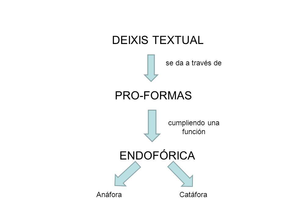 DEIXIS TEXTUAL PRO-FORMAS ENDOFÓRICA se da a través de cumpliendo una función AnáforaCatáfora