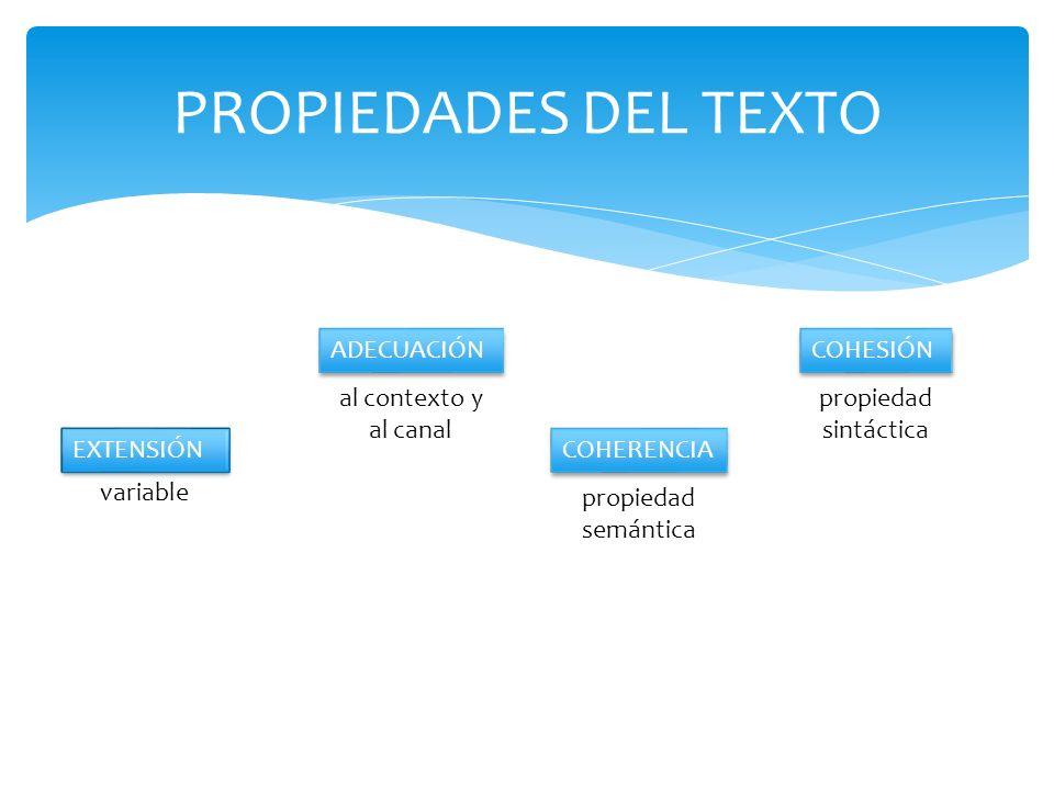 PROPIEDADES DEL TEXTO EXTENSIÓN ADECUACIÓN COHERENCIA COHESIÓN al contexto y al canal variable propiedad semántica propiedad sintáctica