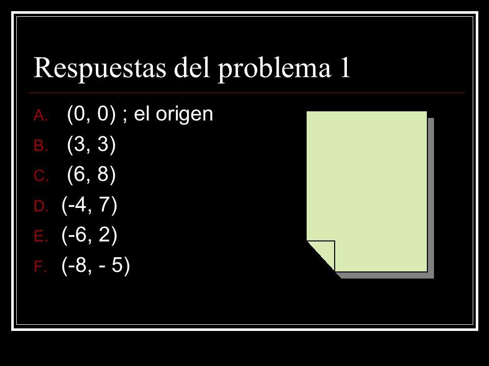 1 2 3 4 5 6 7 8 9 -9 -8 -7 -6 -5 -4 -3 -2 -1 -2 -3 -4 -5 -6 -7 -8 2121 4 3 6565 8787 x y E B D C A F G