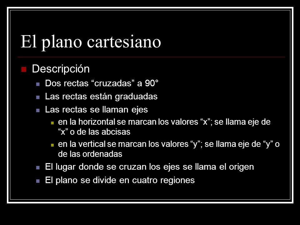 El plano cartesiano Autor: René Descartes Otros nombres: Plano rectangular Plano de coordenadas rectangulares Plano de ejes coordenados Plano coordena