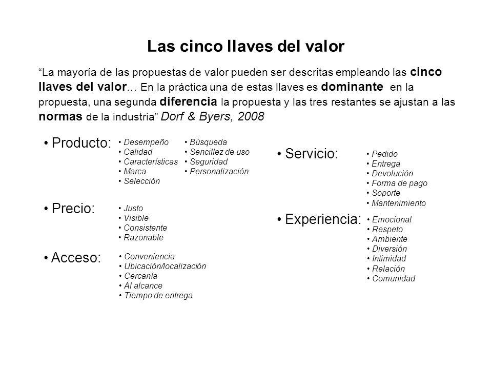 Las cinco llaves del valor La mayoría de las propuestas de valor pueden ser descritas empleando las cinco llaves del valor … En la práctica una de est