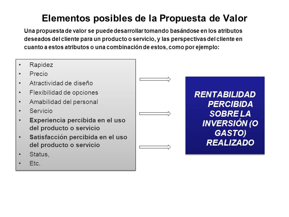 Elementos posibles de la Propuesta de Valor Una propuesta de valor se puede desarrollar tomando basándose en los atributos deseados del cliente para u