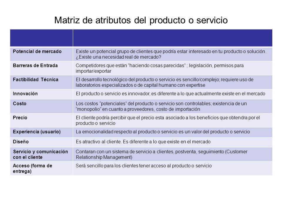 Matriz de atributos del producto o servicio Potencial de mercadoExiste un potencial grupo de clientes que podría estar interesado en tu producto o sol