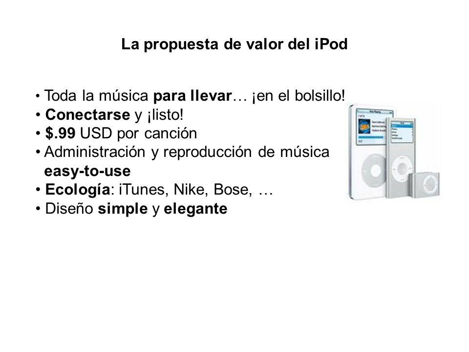 La propuesta de valor del iPod Toda la música para llevar… ¡en el bolsillo! Conectarse y ¡listo! $.99 USD por canción Administración y reproducción de