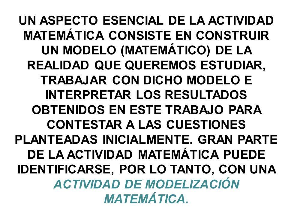 UN ASPECTO ESENCIAL DE LA ACTIVIDAD MATEMÁTICA CONSISTE EN CONSTRUIR UN MODELO (MATEMÁTICO) DE LA REALIDAD QUE QUEREMOS ESTUDIAR, TRABAJAR CON DICHO M