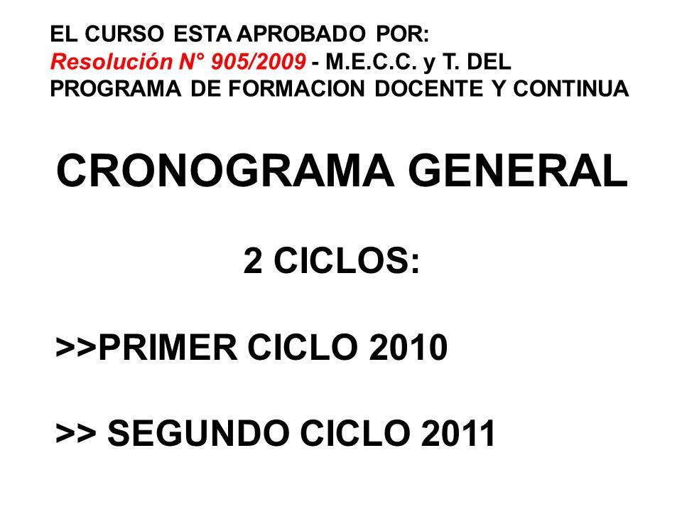 CRONOGRAMA GENERAL 2 CICLOS: >>PRIMER CICLO 2010 >> SEGUNDO CICLO 2011 EL CURSO ESTA APROBADO POR: Resolución N° 905/2009 - M.E.C.C. y T. DEL PROGRAMA