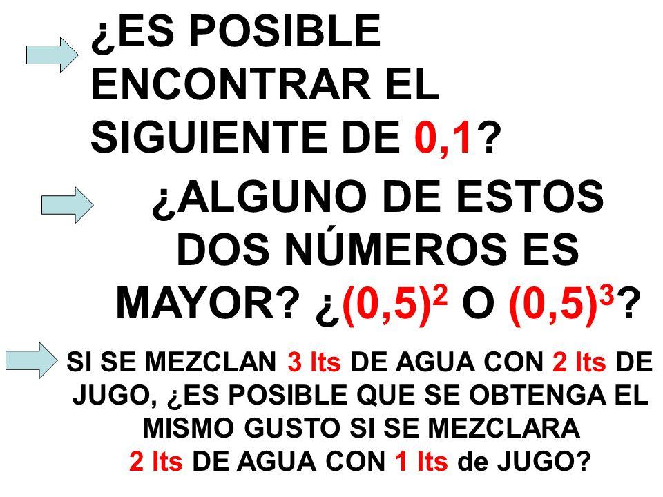 ¿ES POSIBLE ENCONTRAR EL SIGUIENTE DE 0,1? ¿ALGUNO DE ESTOS DOS NÚMEROS ES MAYOR? ¿(0,5) 2 O (0,5) 3 ? SI SE MEZCLAN 3 lts DE AGUA CON 2 lts DE JUGO,