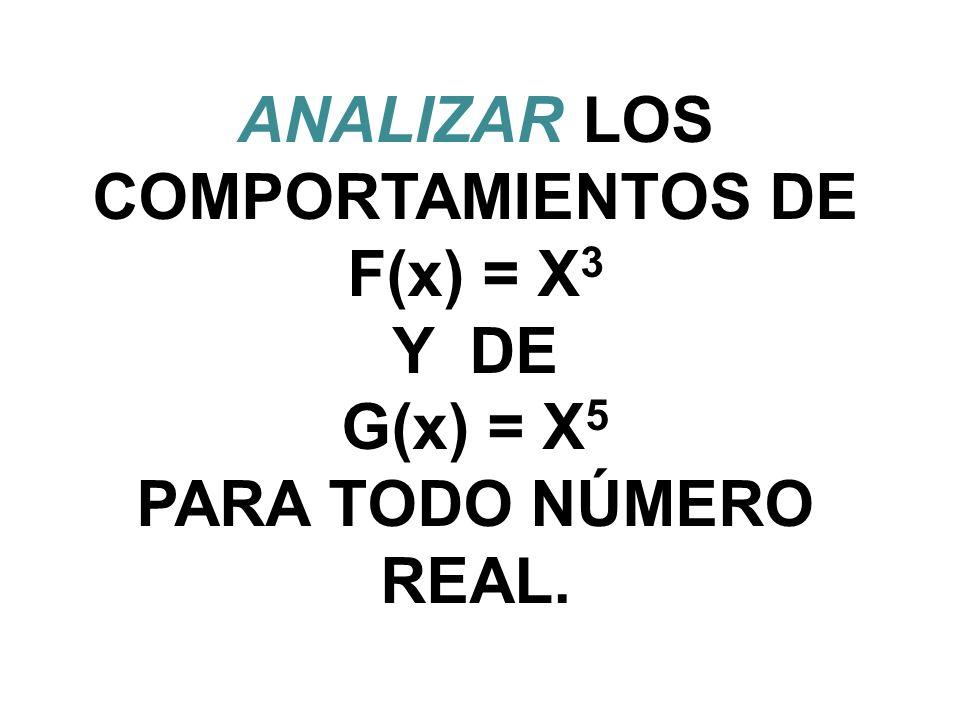 ANALIZAR LOS COMPORTAMIENTOS DE F(x) = X 3 Y DE G(x) = X 5 PARA TODO NÚMERO REAL.