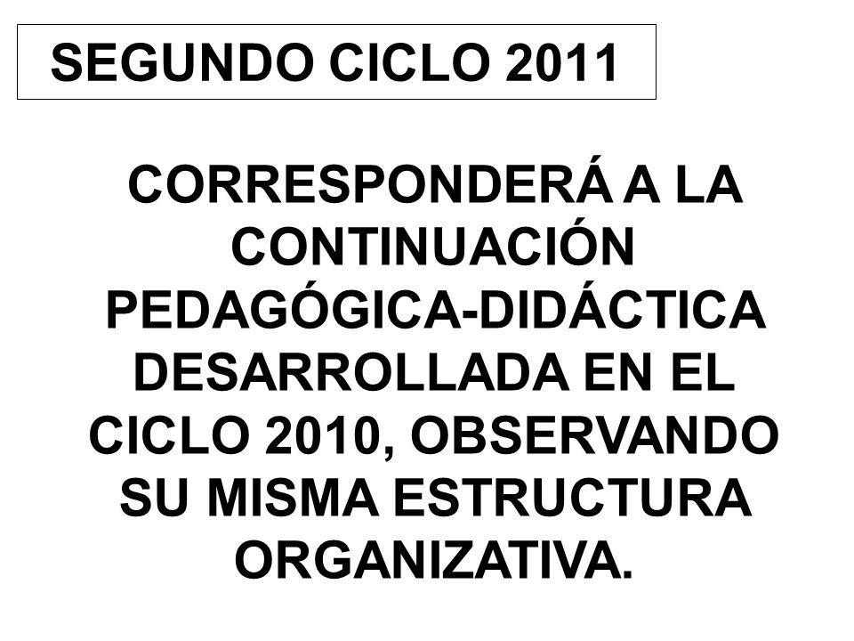 SEGUNDO CICLO 2011 CORRESPONDERÁ A LA CONTINUACIÓN PEDAGÓGICA-DIDÁCTICA DESARROLLADA EN EL CICLO 2010, OBSERVANDO SU MISMA ESTRUCTURA ORGANIZATIVA.