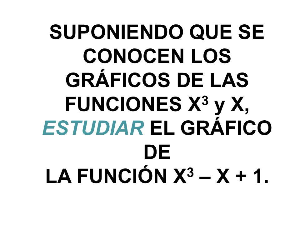 SUPONIENDO QUE SE CONOCEN LOS GRÁFICOS DE LAS FUNCIONES X 3 y X, ESTUDIAR EL GRÁFICO DE LA FUNCIÓN X 3 – X + 1.