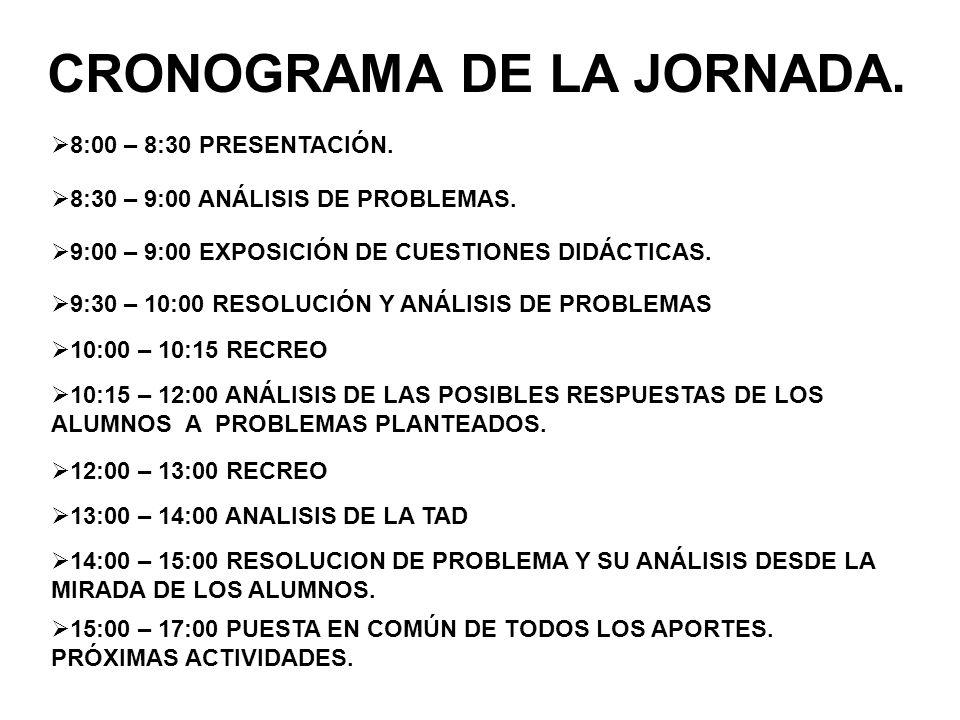 CRONOGRAMA DE LA JORNADA. 8:00 – 8:30 PRESENTACIÓN. 8:30 – 9:00 ANÁLISIS DE PROBLEMAS. 9:00 – 9:00 EXPOSICIÓN DE CUESTIONES DIDÁCTICAS. 9:30 – 10:00 R