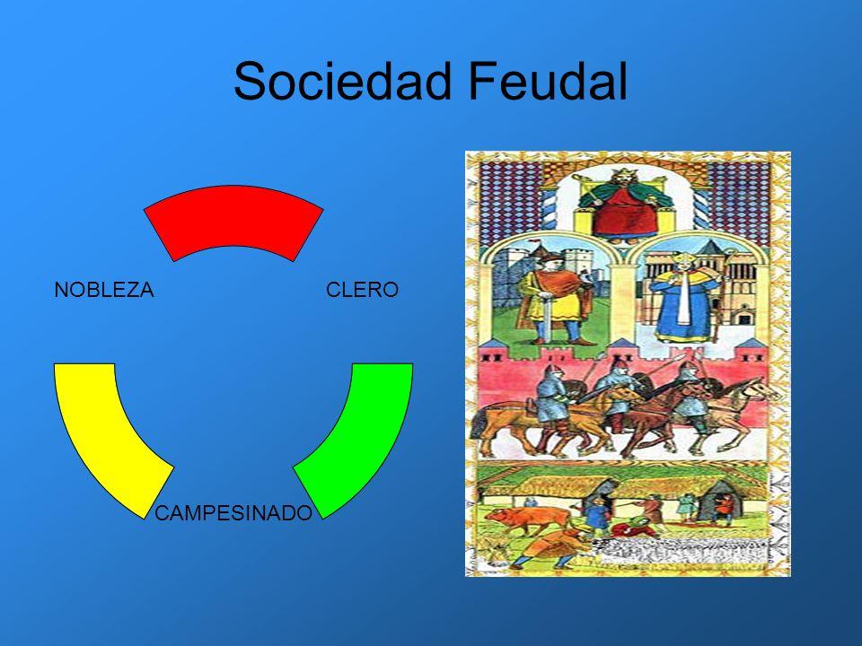 Sociedad Feudal CLERO CAMPESINADO NOBLEZA