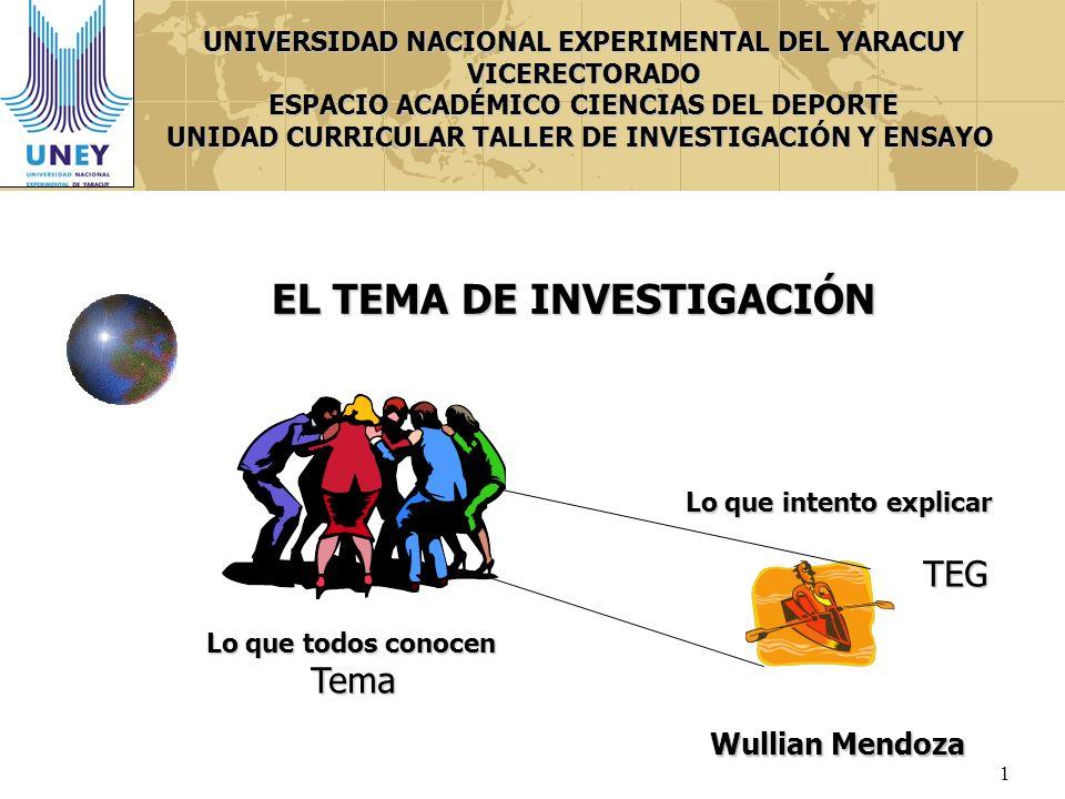 1 EL TEMA DE INVESTIGACIÓN UNIVERSIDAD NACIONAL EXPERIMENTAL DEL YARACUY VICERECTORADO ESPACIO ACADÉMICO CIENCIAS DEL DEPORTE UNIDAD CURRICULAR TALLER