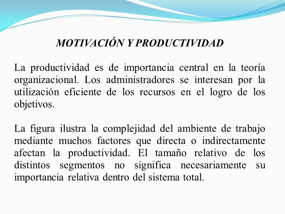 MOTIVACIÓN Y PRODUCTIVIDAD La productividad es de importancia central en la teoría organizacional. Los administradores se interesan por la utilización
