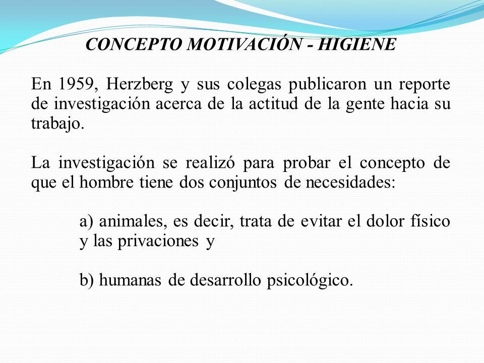 CONCEPTO MOTIVACIÓN - HIGIENE En 1959, Herzberg y sus colegas publicaron un reporte de investigación acerca de la actitud de la gente hacia su trabajo.