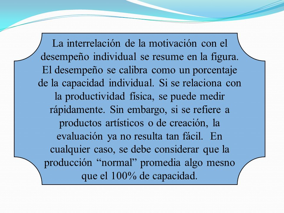 La interrelación de la motivación con el desempeño individual se resume en la figura. El desempeño se calibra como un porcentaje de la capacidad indiv