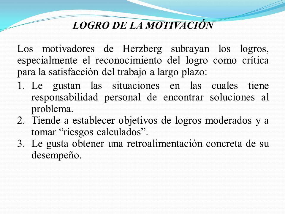 LOGRO DE LA MOTIVACIÓN Los motivadores de Herzberg subrayan los logros, especialmente el reconocimiento del logro como crítica para la satisfacción del trabajo a largo plazo: 1.Le gustan las situaciones en las cuales tiene responsabilidad personal de encontrar soluciones al problema.