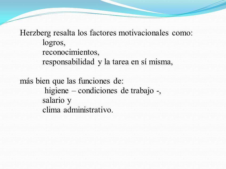 Herzberg resalta los factores motivacionales como: logros, reconocimientos, responsabilidad y la tarea en sí misma, más bien que las funciones de: higiene – condiciones de trabajo -, salario y clima administrativo.