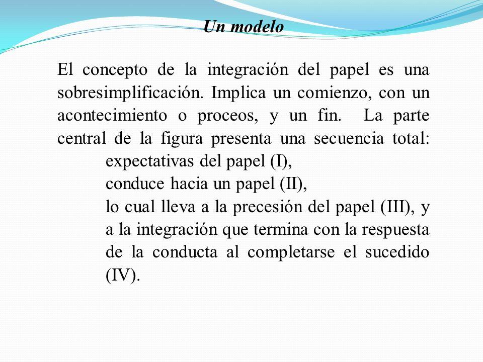 Un modelo El concepto de la integración del papel es una sobresimplificación. Implica un comienzo, con un acontecimiento o proceos, y un fin. La parte