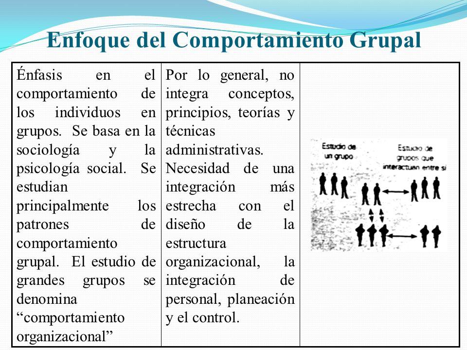Enfoque del Comportamiento Grupal Por lo general, no integra conceptos, principios, teorías y técnicas administrativas.