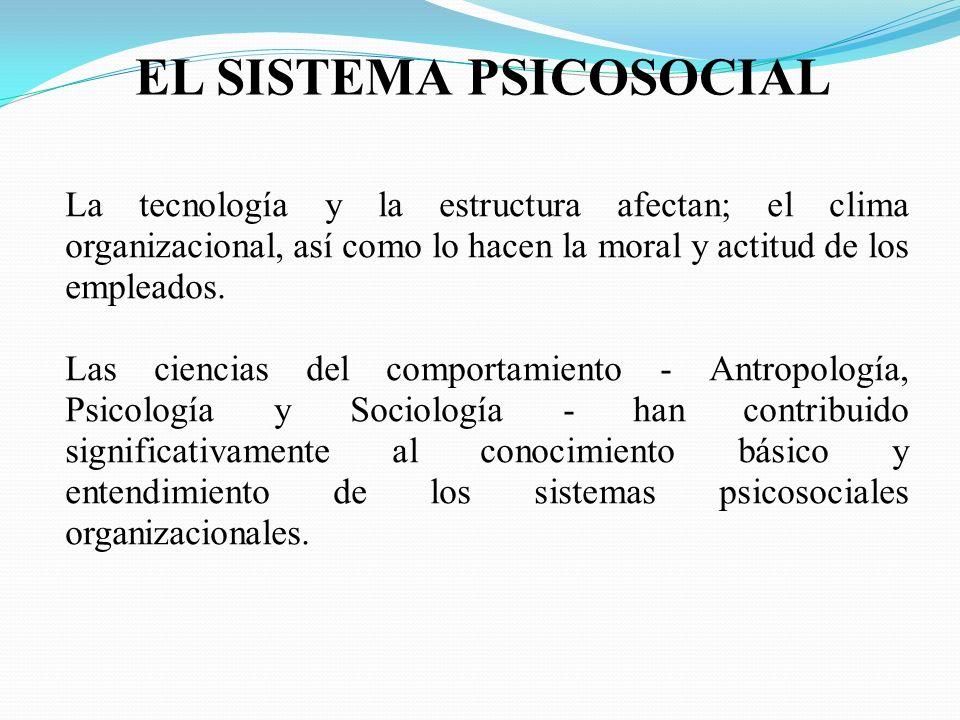 PATRONES DE COMPORTAMIENTO El comportamiento es una manera de actuar, y se refiere a la conducta de la persona.