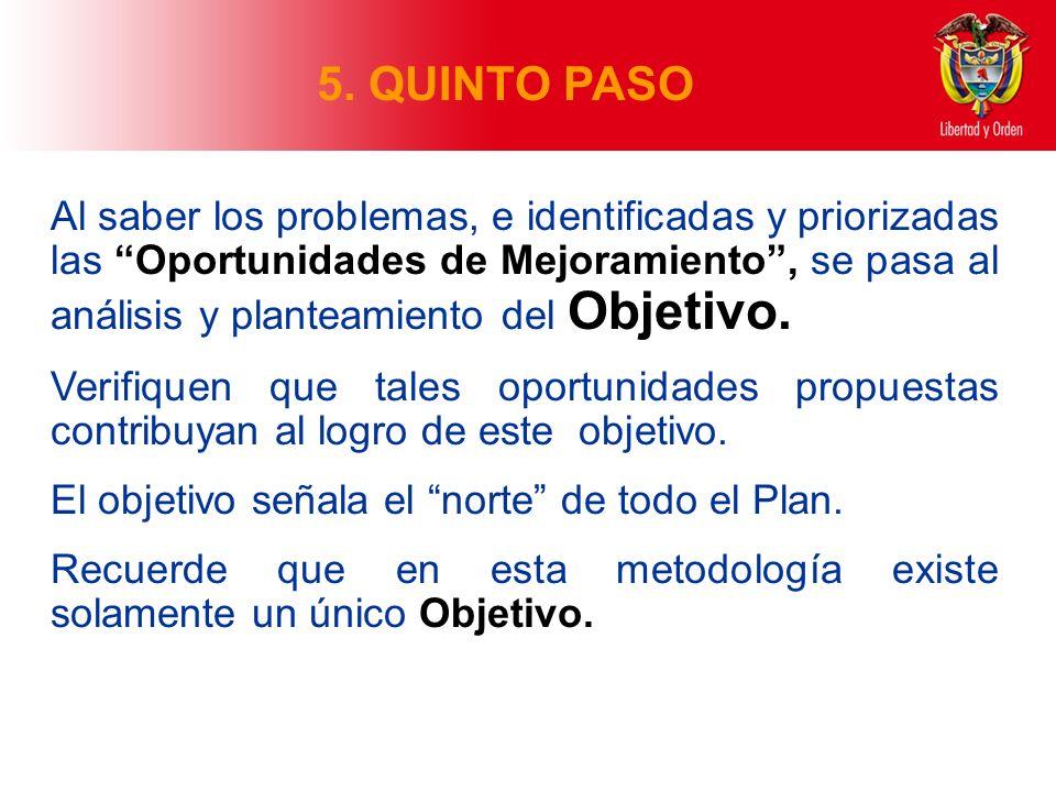 5. QUINTO PASO Al saber los problemas, e identificadas y priorizadas las Oportunidades de Mejoramiento, se pasa al análisis y planteamiento del Objeti