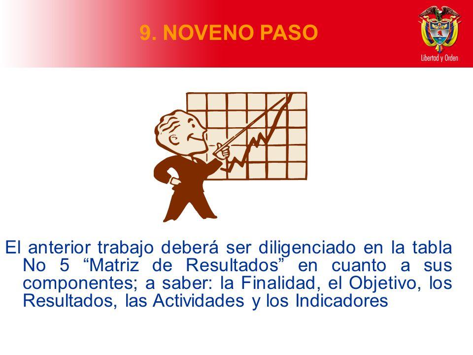 9. NOVENO PASO El anterior trabajo deberá ser diligenciado en la tabla No 5 Matriz de Resultados en cuanto a sus componentes; a saber: la Finalidad, e
