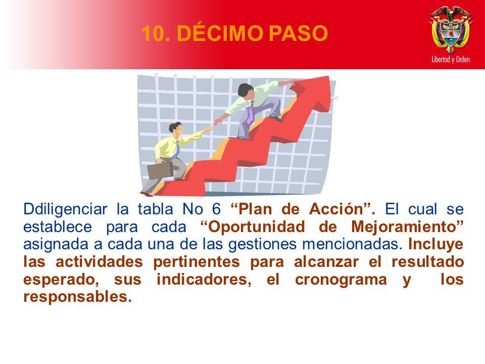 10. DÉCIMO PASO Ddiligenciar la tabla No 6 Plan de Acción. El cual se establece para cada Oportunidad de Mejoramiento asignada a cada una de las gesti