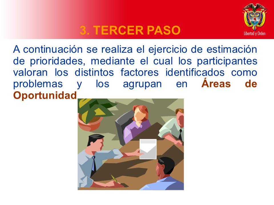 3. TERCER PASO A continuación se realiza el ejercicio de estimación de prioridades, mediante el cual los participantes valoran los distintos factores