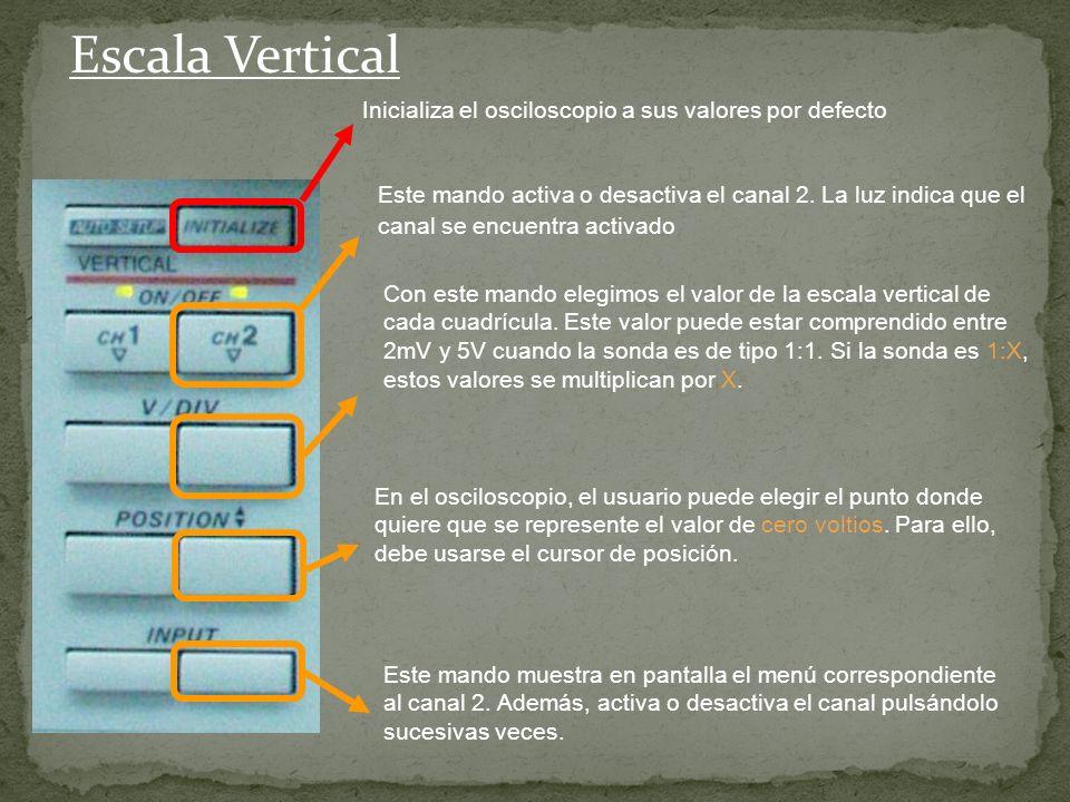 Mandos relacionados con la escala vertical Mandos relacionados con la escala horizontal Mandos relacionados con la sincronización Botones de Menú en P