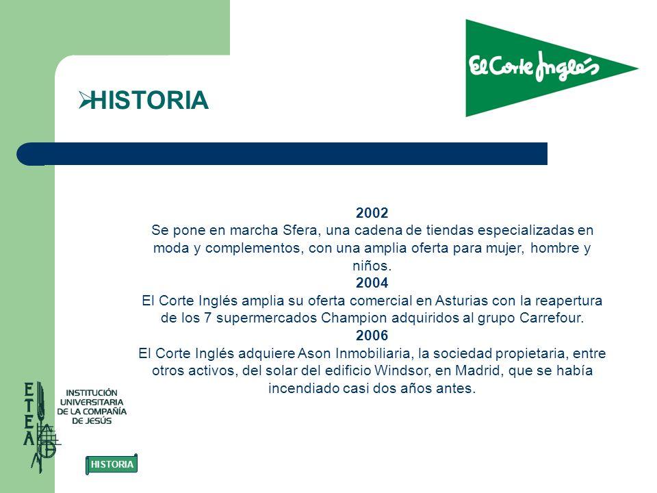 2002 Se pone en marcha Sfera, una cadena de tiendas especializadas en moda y complementos, con una amplia oferta para mujer, hombre y niños. 2004 El C