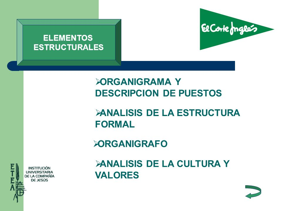 ORGANIGRAMA Y DESCRIPCION DE PUESTOS ORGANIGRAMA Y DESCRIPCION DE PUESTOS ANALISIS DE LA ESTRUCTURA FORMAL ANALISIS DE LA ESTRUCTURA FORMAL ORGANIGRAF