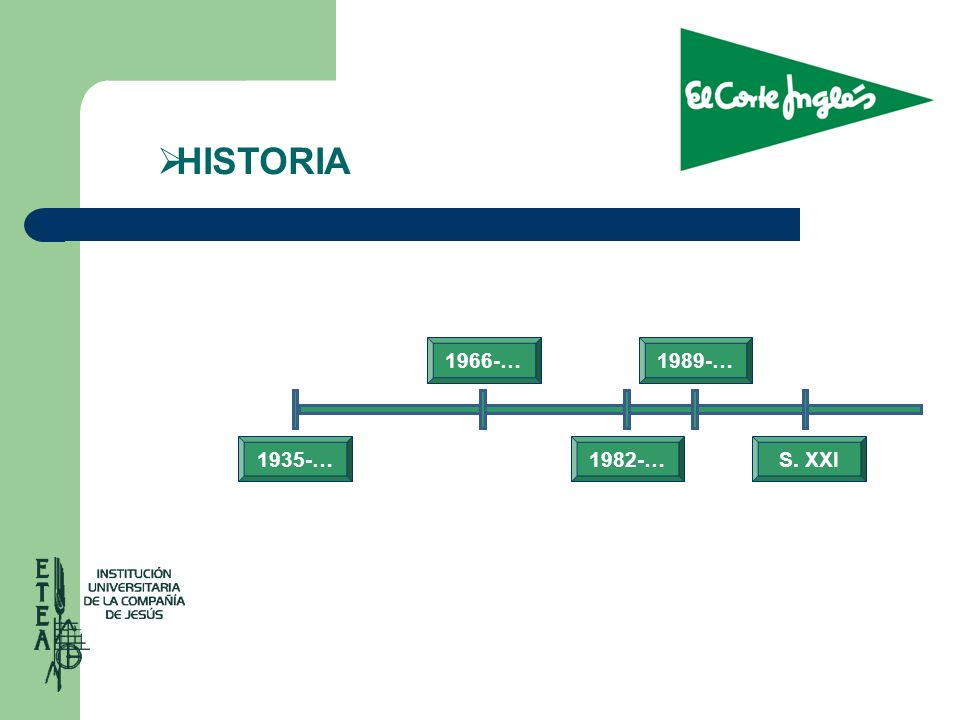 1935 Ramón Areces Rodríguez compra una sastrería fundada en 1890 que lleva por nombre El Corte Inglés, denominación que mantiene porque la tienda gozaba de cierto prestigio en el Madrid de la época.