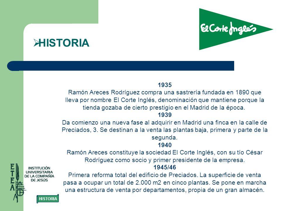 1935 Ramón Areces Rodríguez compra una sastrería fundada en 1890 que lleva por nombre El Corte Inglés, denominación que mantiene porque la tienda goza