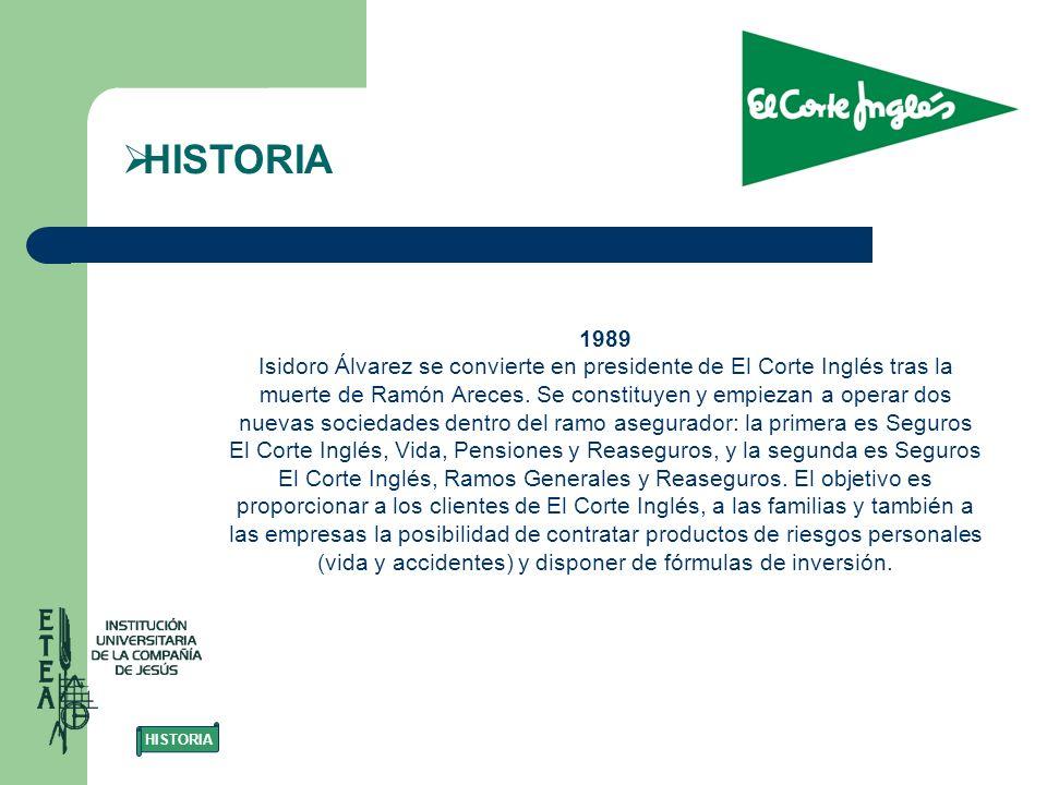 1995 Se produce uno de los hitos más importantes del Grupo El Corte Inglés: la adquisición de los activos de Galerías Preciados.