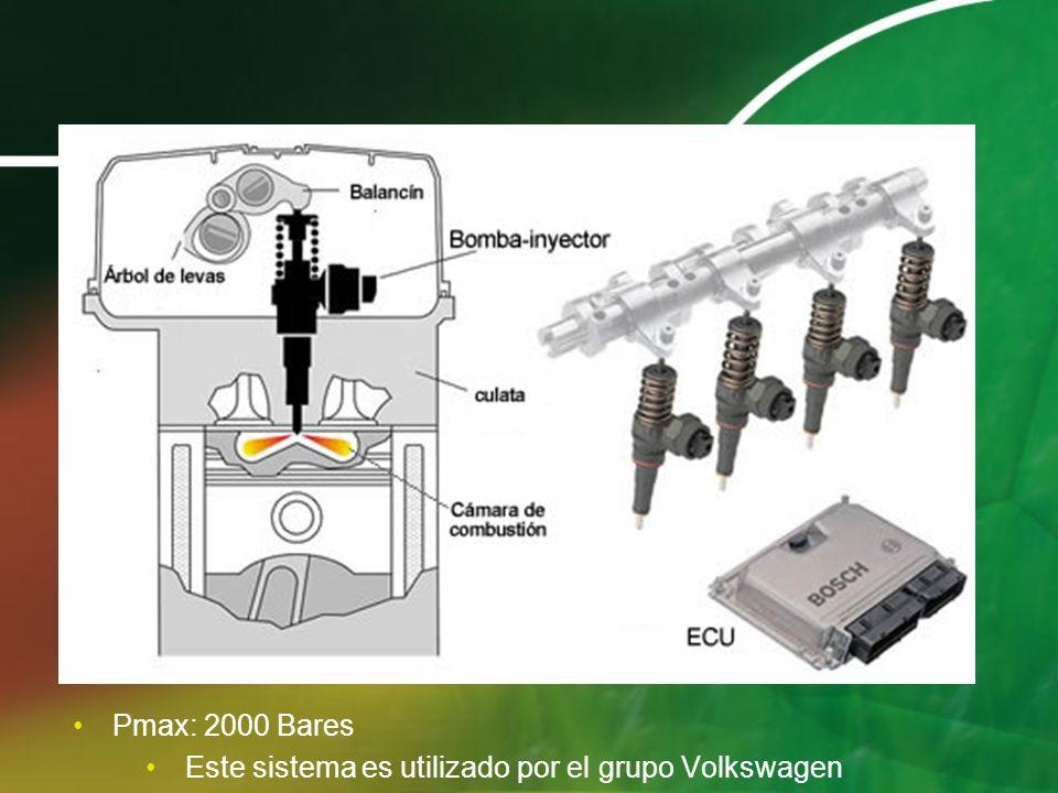 Pmax: 2000 Bares Este sistema es utilizado por el grupo Volkswagen