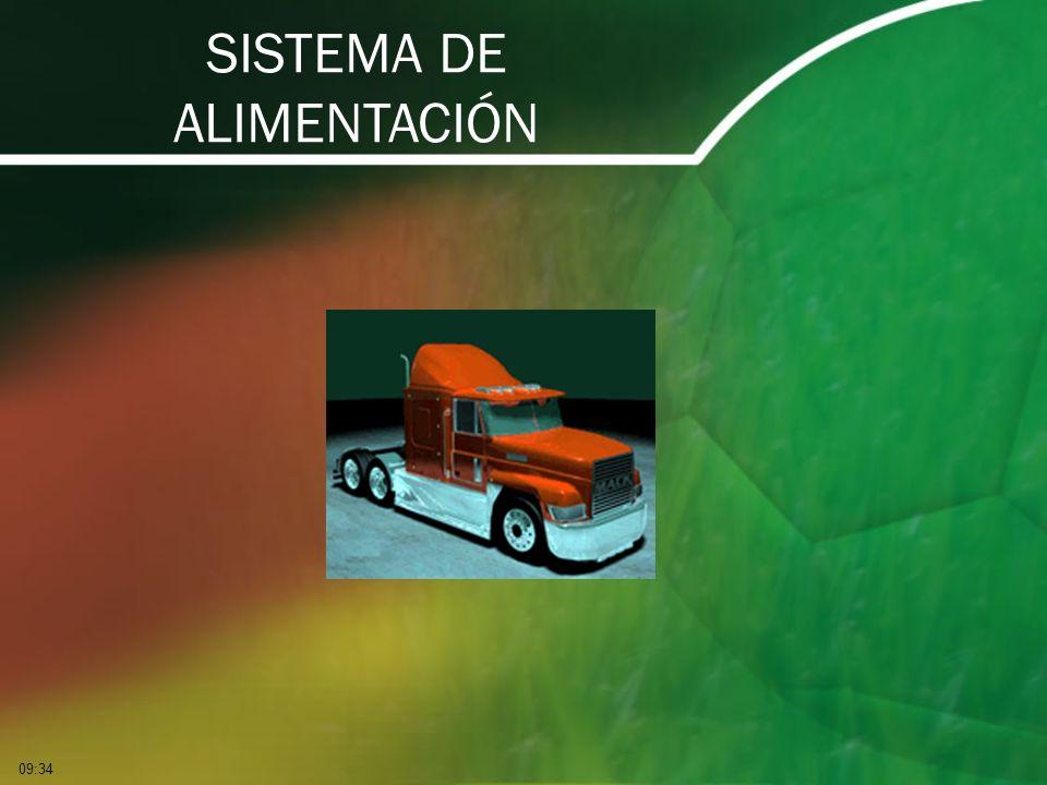 SISTEMA DE ALIMENTACIÓN 09:36