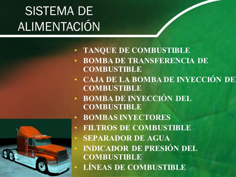 TANQUE DE COMBUSTIBLE BOMBA DE TRANSFERENCIA DE COMBUSTIBLE CAJA DE LA BOMBA DE INYECCIÓN DEL COMBUSTIBLE BOMBA DE INYECCIÓN DEL COMBUSTIBLE BOMBAS IN